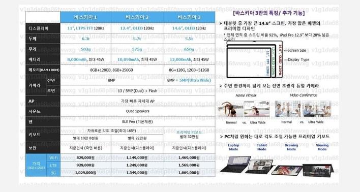 Samsung Galaxy Tab S8 technische Daten
