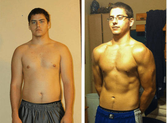 body transformation confidence