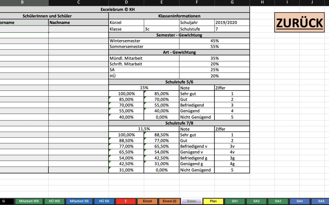 Leistungsbeurteilung: einfach und transparent!