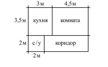 Задача 8 (№ 8843) - Площадь коридора