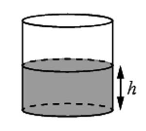 вода, сосуд, цилиндр, объем, вода в сосуде