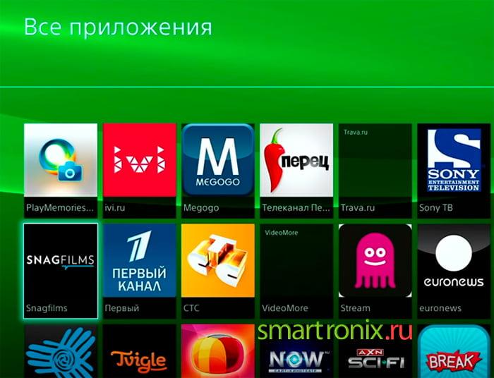 Semua aplikasi.