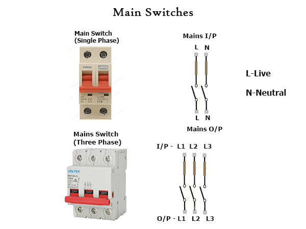 Basic Electrical Parts  U0026 Components Of House Wiring Circuits  U2022 Ssp