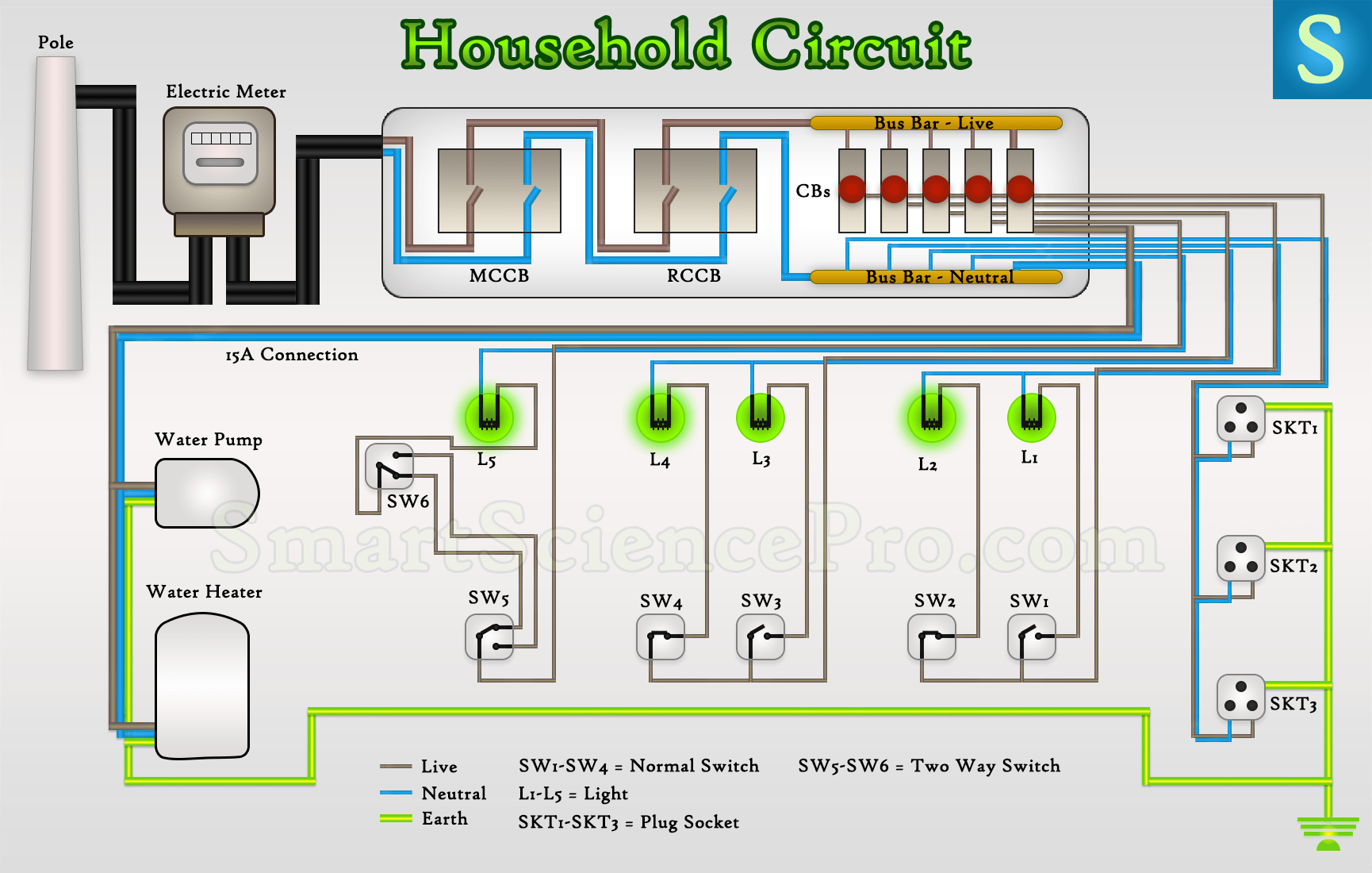 basic electrical parts \u0026 components of house wiring circuits \u2022 ssp Light and Outlet Wiring Diagrams