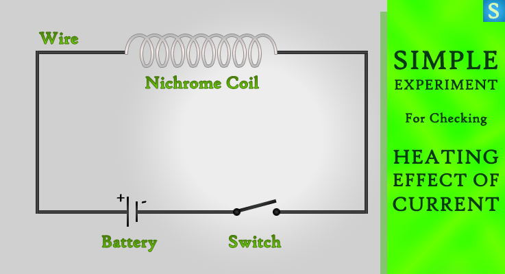 3 Effects of Electric Current → Heating, Magnetism