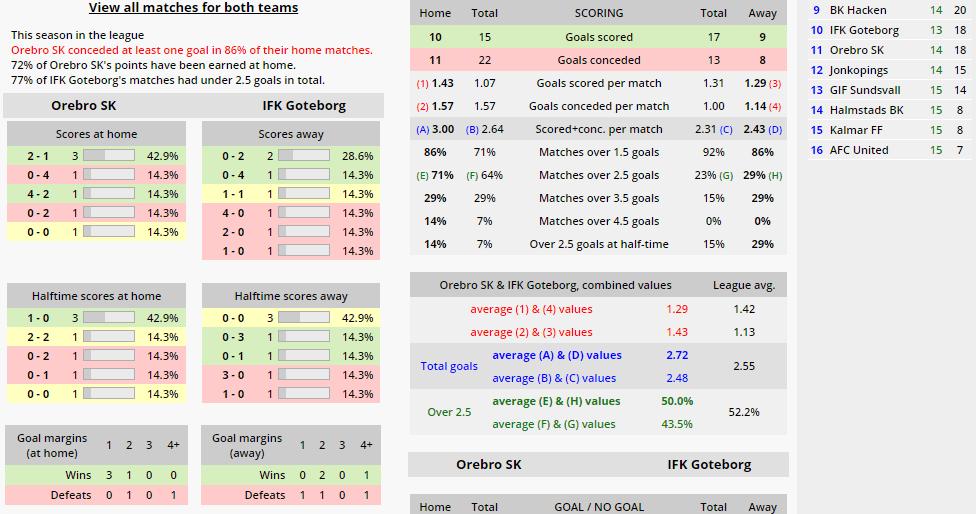 Nfl point spread predictions week 16 vvww ecasa org uk