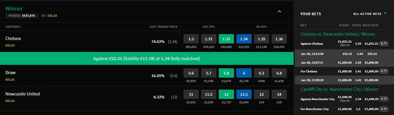 Stratégies de trading Betfair