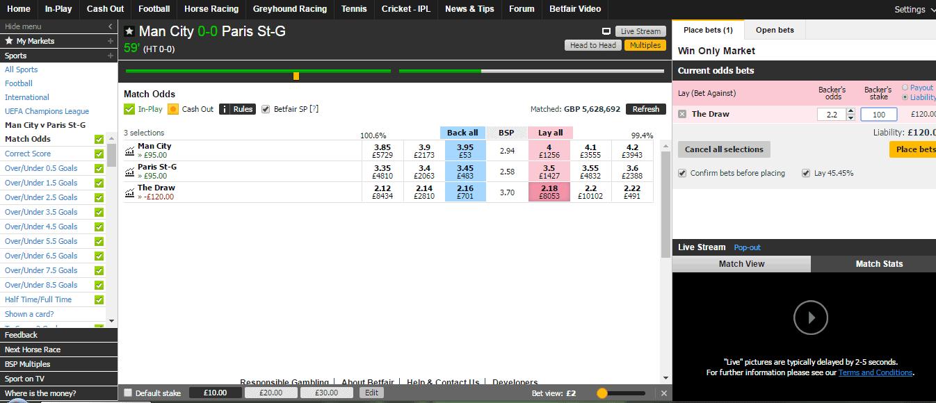Football betting trading strategies