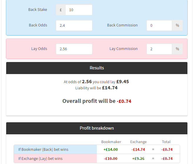 Matched Betting And Arbitrage