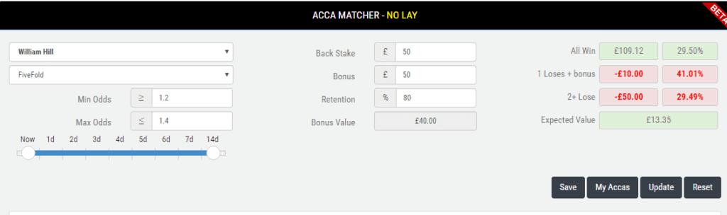 Accumulator betting tips