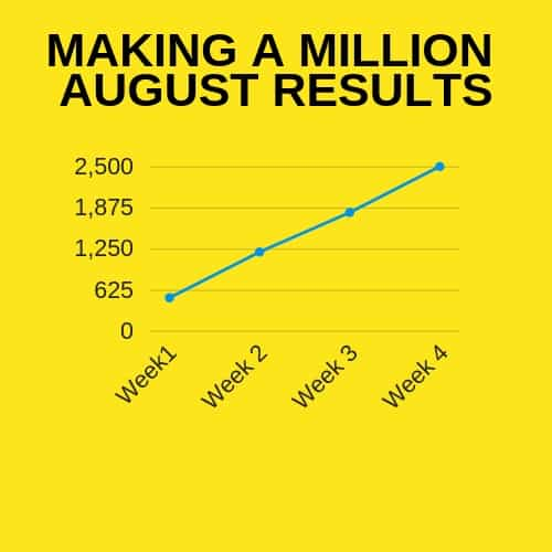 Making A Million From Sports Betting And Trading - August 2018 Results