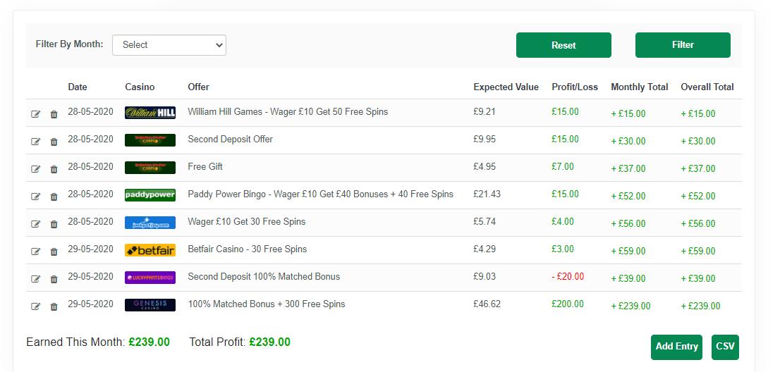 Profit Tracking 2