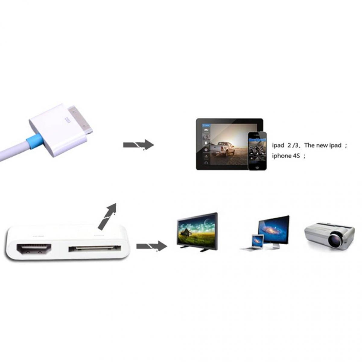 Vention Apple To Hdmi Conv With Charge Vai A07
