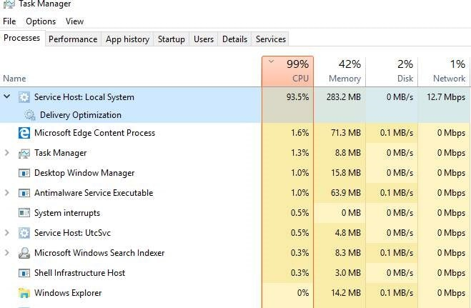 ervice Host Local System High CPU, Disk, and Memory usage