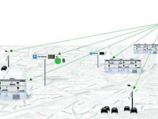 Smart Parking Navigation Systems