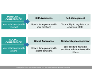 4 Steps To Become A More Emotionally Intelligent Leader