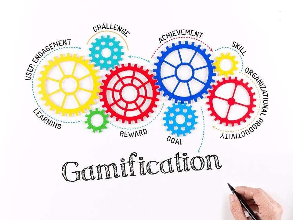 Games Get Goals Met - Here's How