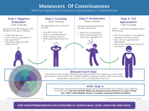 Neuroscience Tools For Emotional Agility