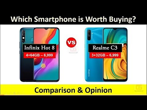 कौन सा Mobile खरीदें ? Rs 6999 : Infinixing Hot 8 v/s Real C3 India |...