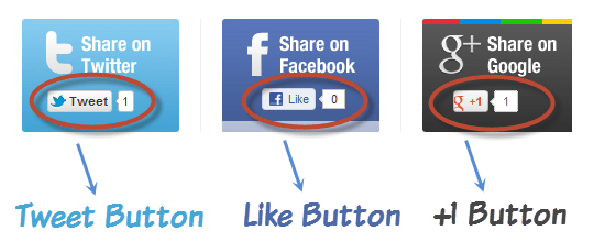 social-sharing-widget-for-blogger