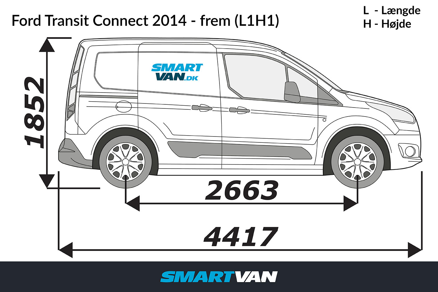 Ford Transit Connect Manual