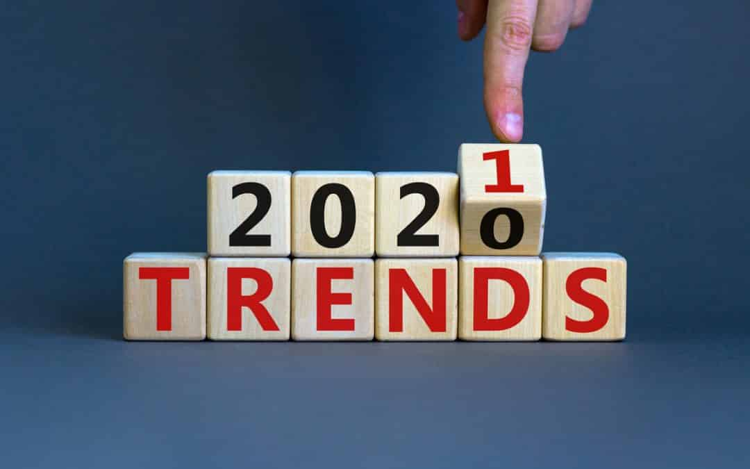 The Top 10 Workplace Trends in 2021 | Smartway2