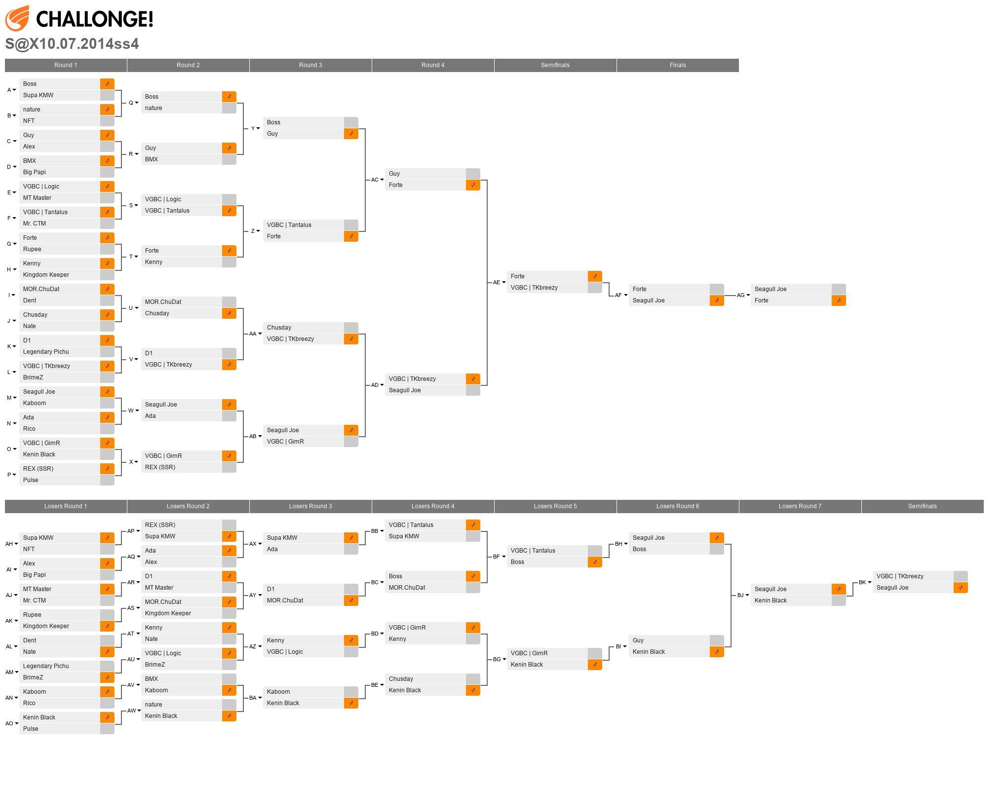 Wii U Ds Player | Wiring Diagram Database