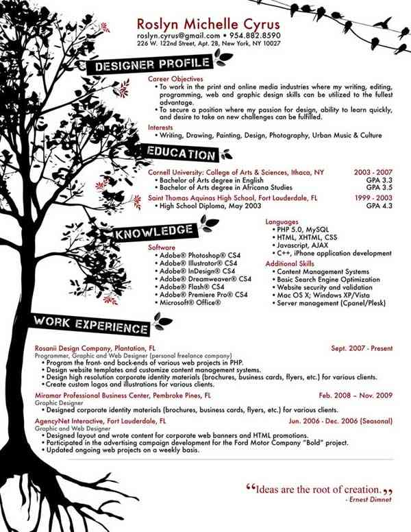 Template Art Resume Free Graphic Samples Creative Director