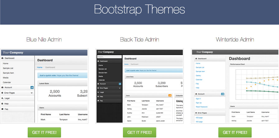 Free Download Bootstrap Admin Themes