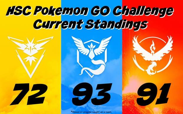 A friend of mine is having a contest for members of his private gym. Whoever has the most Pokémon logged into their Pokédex at the end of the month gets their teams banner raised. Of course Instinct is losing.
