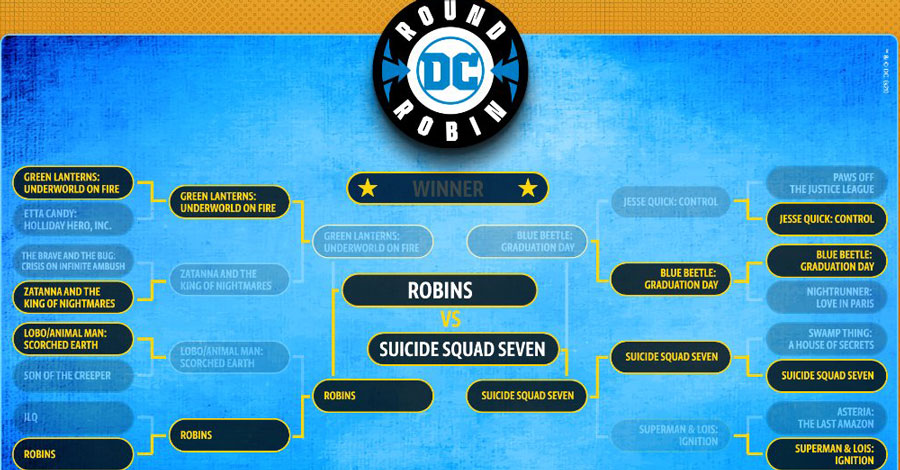 It's Suicide Squad vs. Robins in the finals of DC's Round Robin tournament