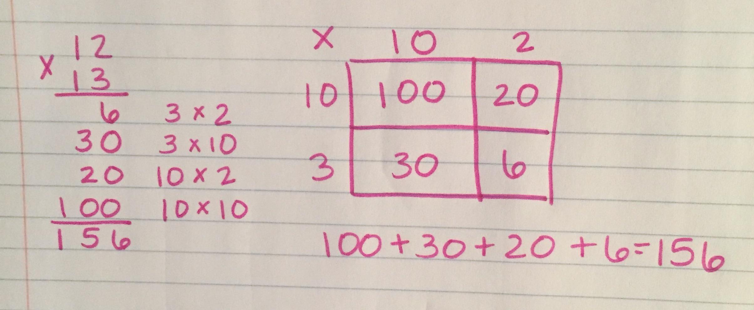 Multiple Multi Digit Multiplication Strategies