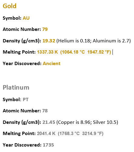 platinum and gold are amoung the densest of elements in  the periodic table with extremely high melt temperatures