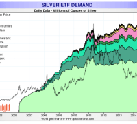 paper silver silver etf holdings from 2006-2014