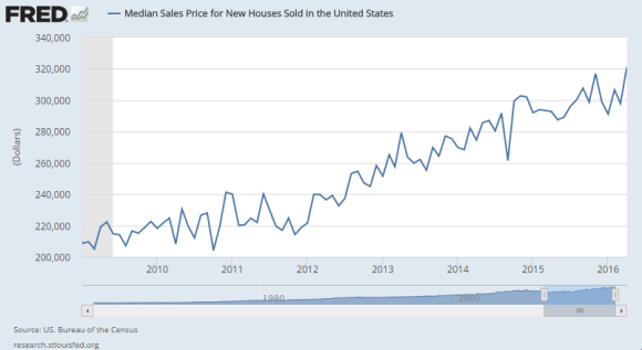 New home prices 2009 -2016