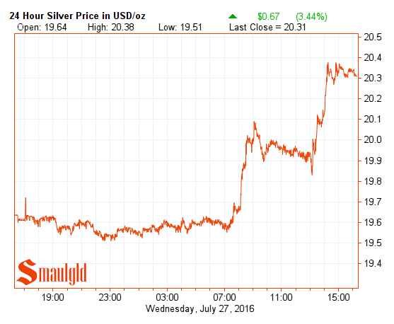 silver price july 27 2016