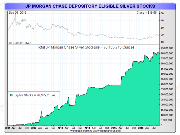 jpmorgan-eligible-silver-september-9-2016