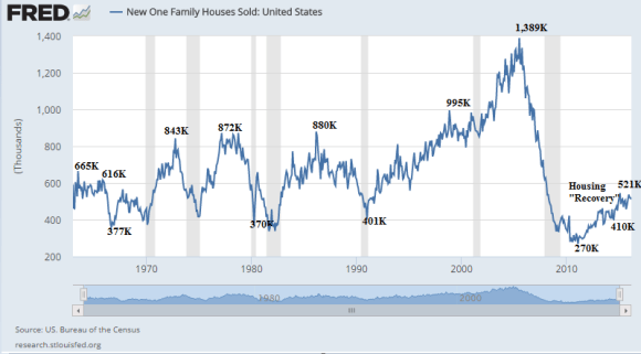 new-one-family-homes-sold-1963-2016