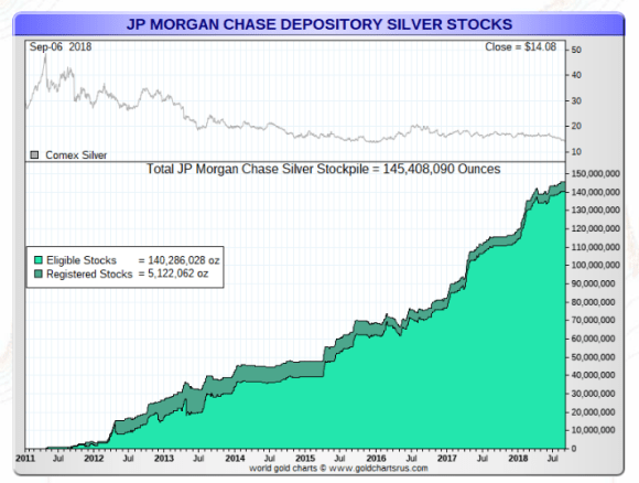 JP Morgan Silver September 8 2018