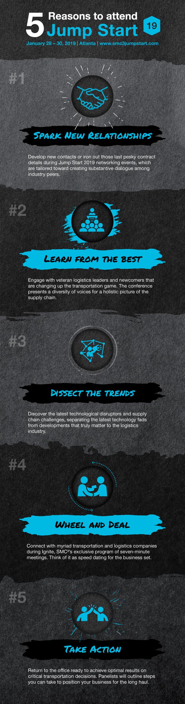 SMC3_JumpStart_Infographic (007)