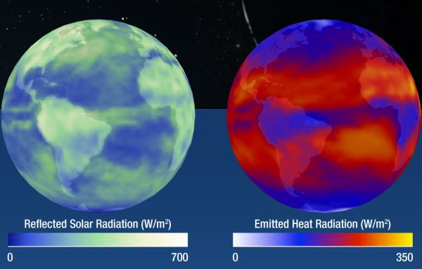 The Earth's Radiation Budget | Science Mission Directorate