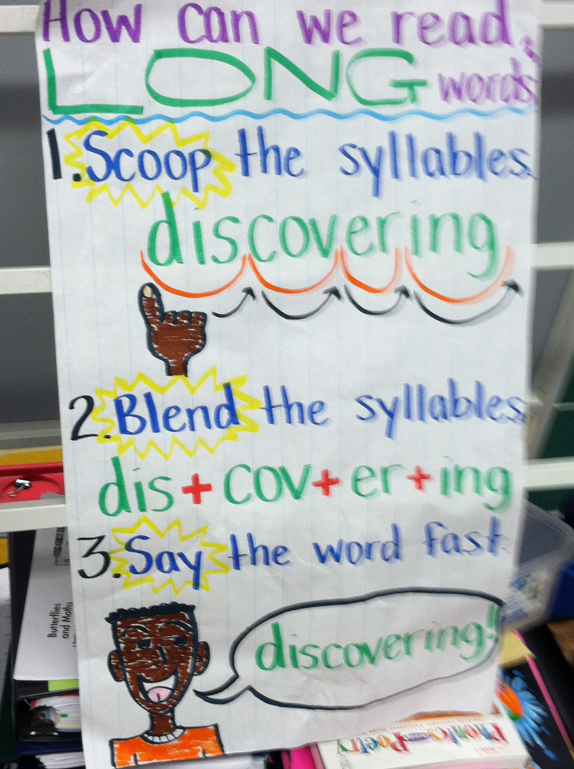 Rf 1 3 D Use Knowledge That Every Syllable Must Have A