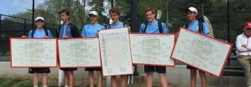 Boys' Tennis Sweeps JV Sunflower League Tournament