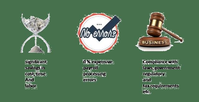 benefits of payroll software