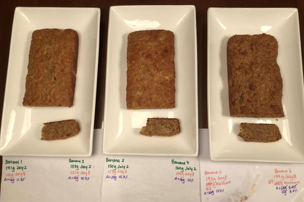 Comparison of banana breads with various degrees of ripened bananas