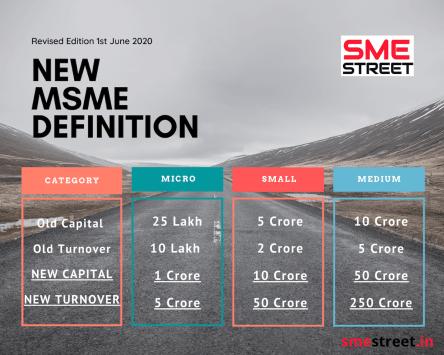 New MSME Definition, SMESTreet
