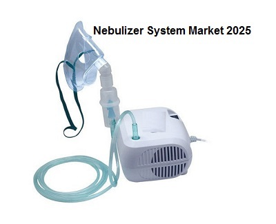 Nebulizer System Market to Register Significant CAGR through 2025 – TechSci Research