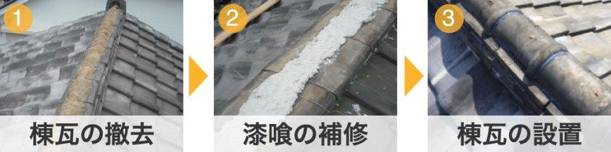 棟積み替えの工程