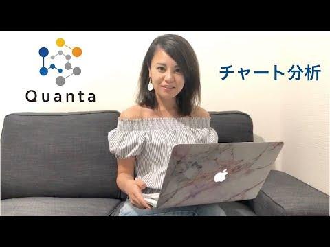 【仮想通貨】クオンタ(QNTU) 現在の価格とチャート分析