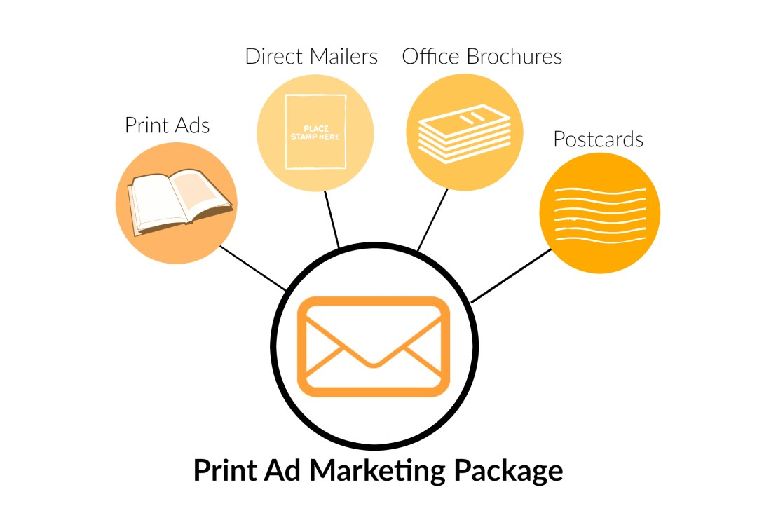 Print Ad Marketing package